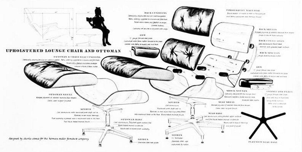 Lounge chair de Eames désossée