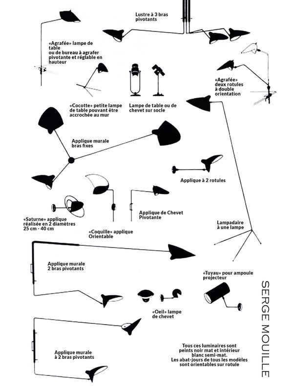 Liste de modèles Formes Noires de Serge Mouille